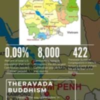Cambodianimmigration To U.S..graphicjpg.jpg